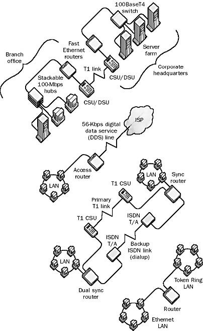 router in the network encyclopedia