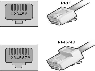 RJ connectors