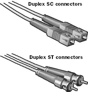 Sc And St Connectors In The Network Encyclopedia