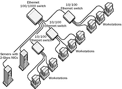 Poe Switch Wiring Diagram as well Cat 5 Crossover Cable Wiring Diagram In Addition together with Cat5 Connector Wiring Diagram furthermore Crossover Cat 5 Wiring Diagram additionally Wizard 4 Electric Fence Energizer Wiring Diagram. on cat5 patch wiring diagram